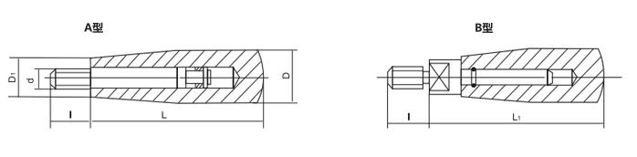 HY8310.5转动手柄结构图