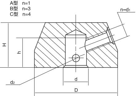 HY8312.3圆盘手柄座结构图