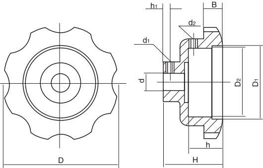 TBL-2波纹表盘手轮结构图