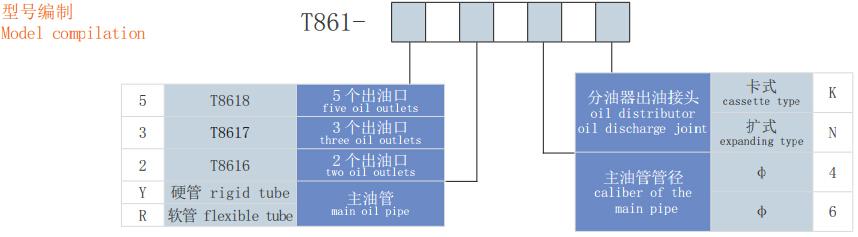 HY8318.11加压容积式分油器